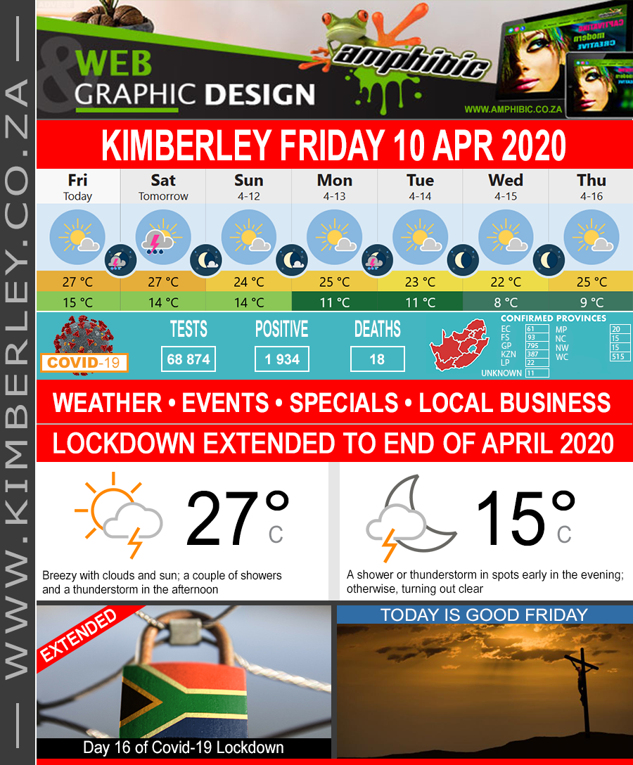 Today in Kimberley South Africa - Weather News Events 2020/04/10