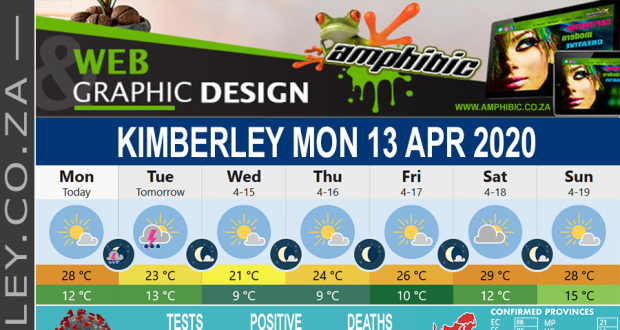 Today in Kimberley South Africa - Weather News Events 2020/04/13