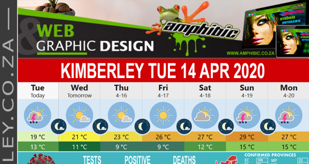 Today in Kimberley South Africa - Weather News Events 2020/04/14