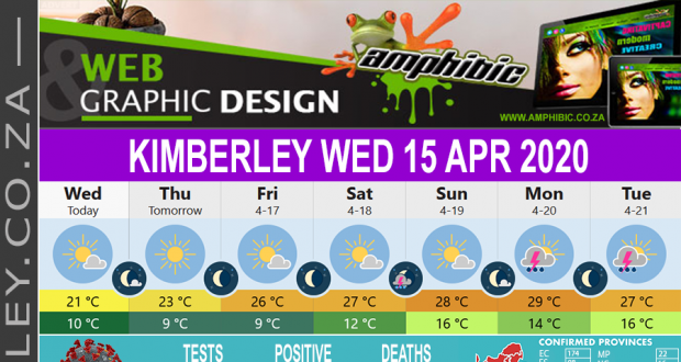Today in Kimberley South Africa - Weather News Events 2020/04/15