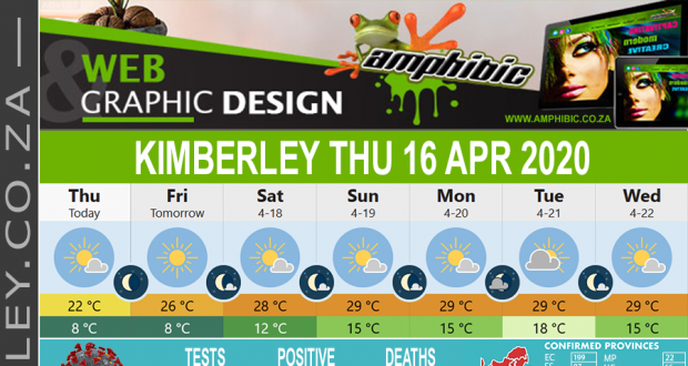 Today in Kimberley South Africa - Weather News Events 2020/04/16