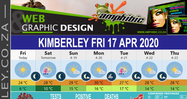 Today in Kimberley South Africa - Weather News Events 2020/04/17
