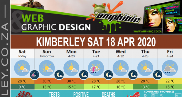 Today in Kimberley South Africa - Weather News Events 2020/04/18
