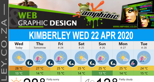 Today in Kimberley South Africa - Weather News Events 2020/04/22