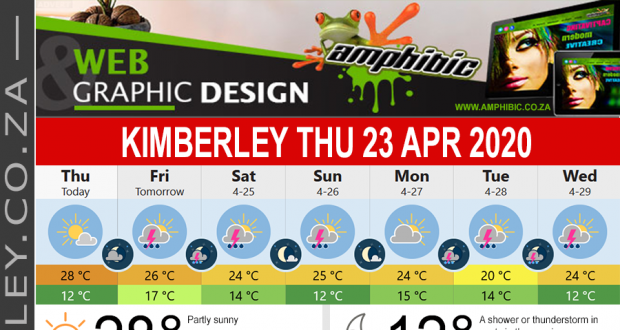 Today in Kimberley South Africa - Weather News Events 2020/04/23