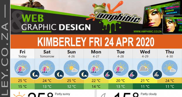 Today in Kimberley South Africa - Weather News Events 2020/04/24