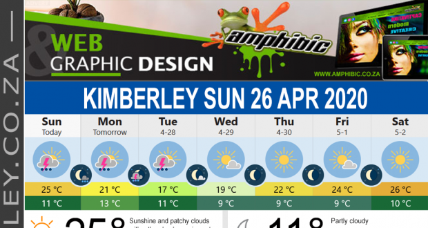 Today in Kimberley South Africa - Weather News Events 2020/04/26