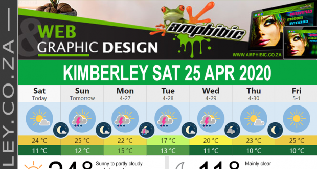 Today in Kimberley South Africa - Weather News Events 2020/04/25