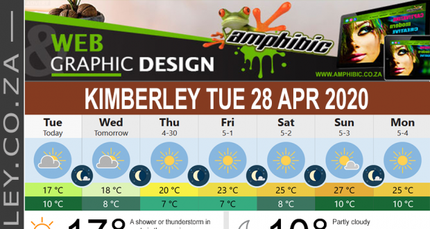 Today in Kimberley South Africa - Weather News Events 2020/04/28
