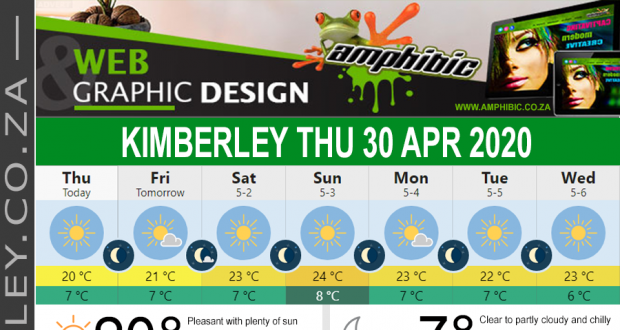 Today in Kimberley South Africa - Weather News Events 2020/04/30