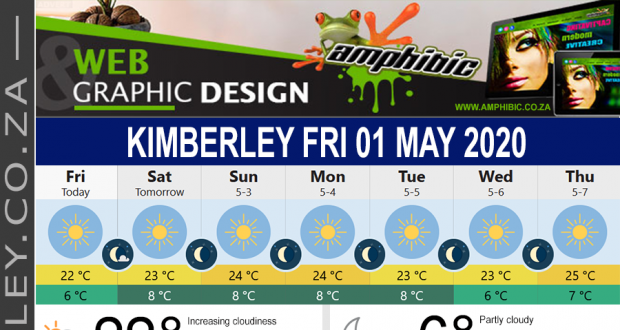 Today in Kimberley South Africa - Weather News Events 2020/05/01