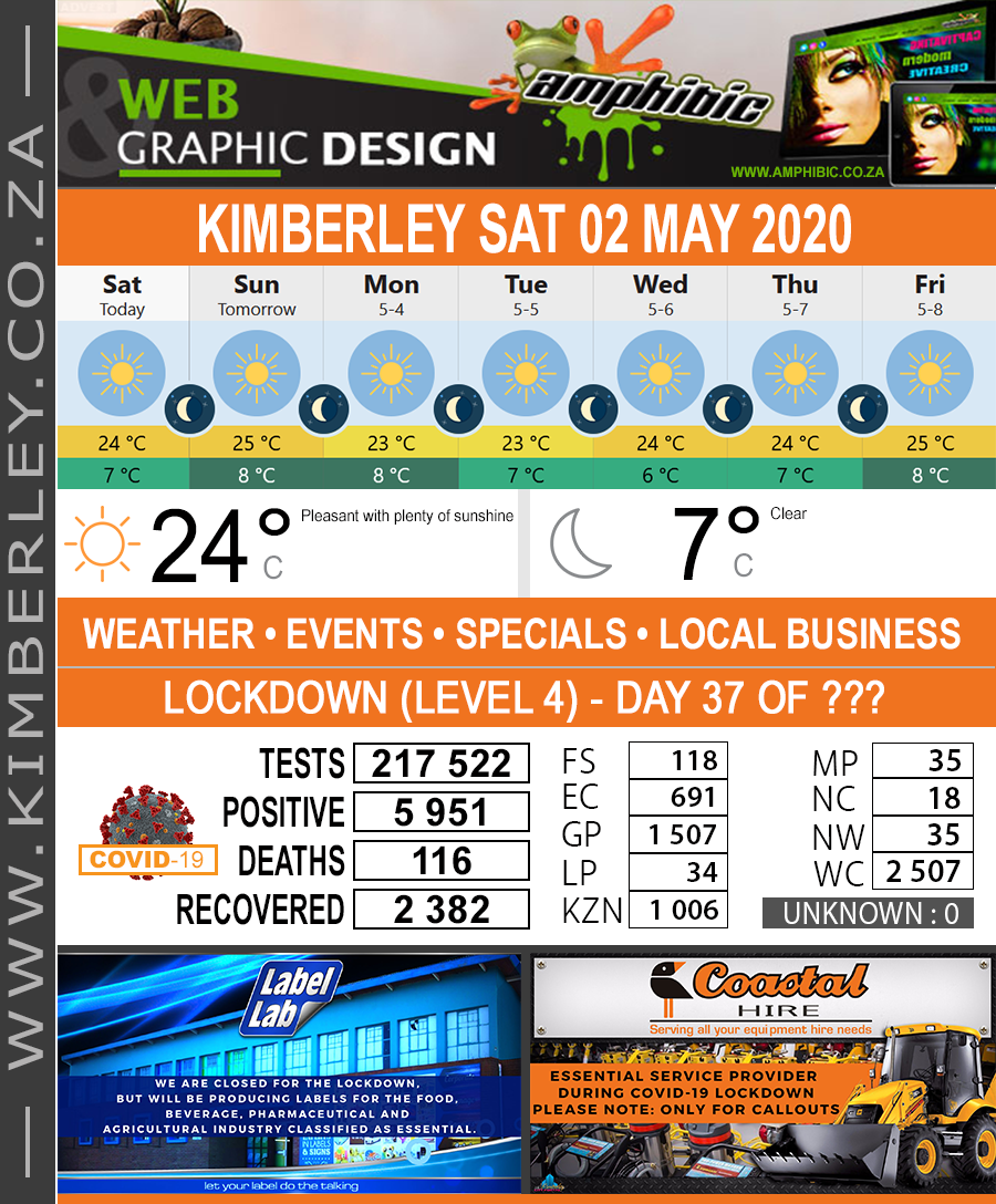 Today in Kimberley South Africa - Weather News Events 2020/05/02