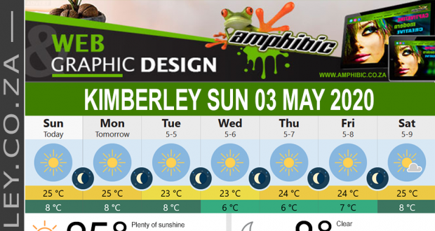 Today in Kimberley South Africa - Weather News Events 2020/05/03