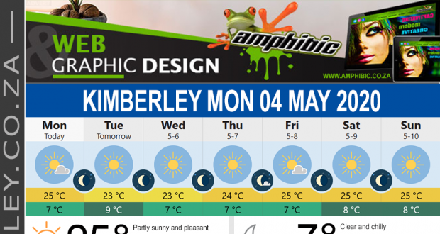 Today in Kimberley South Africa - Weather News Events 2020/05/04
