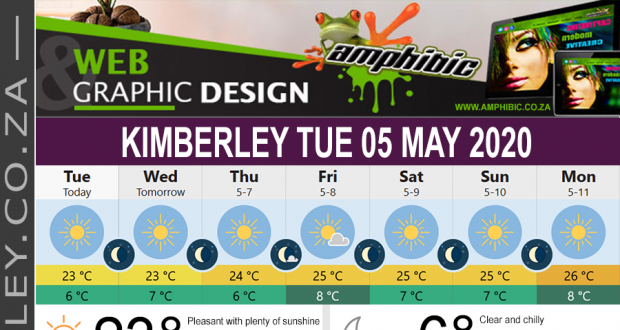 Today in Kimberley South Africa - Weather News Events 2020/05/05