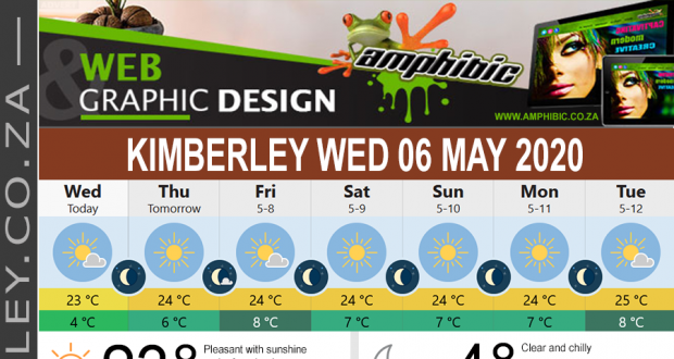Today in Kimberley South Africa - Weather News Events 2020/05/06