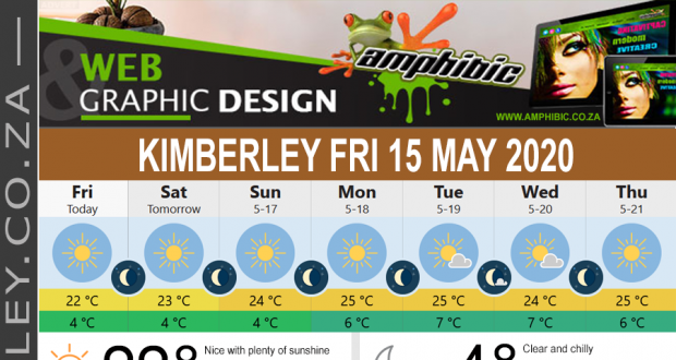 Today in Kimberley South Africa - Weather News Events 2020/05/15