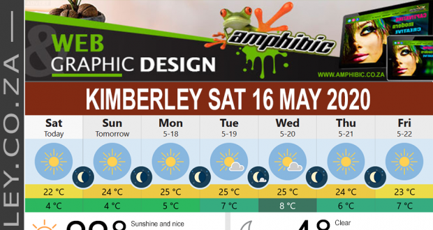 Today in Kimberley South Africa - Weather News Events 2020/05/16
