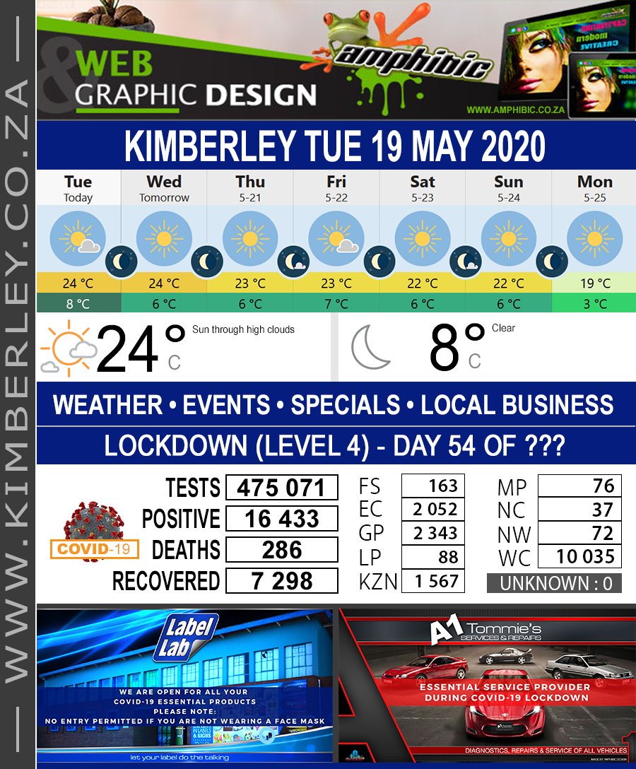 Today in Kimberley South Africa - Weather News Events 2020/05/19