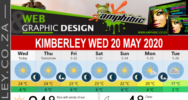 Today in Kimberley South Africa - Weather News Events 2020/05/20