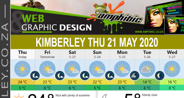 Today in Kimberley South Africa - Weather News Events 2020/05/21