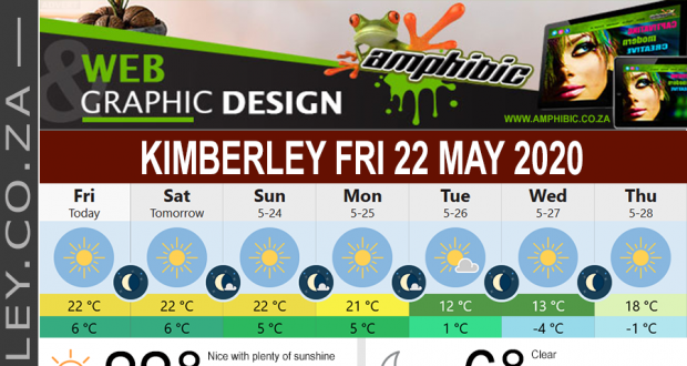 Today in Kimberley South Africa - Weather News Events 2020/05/22