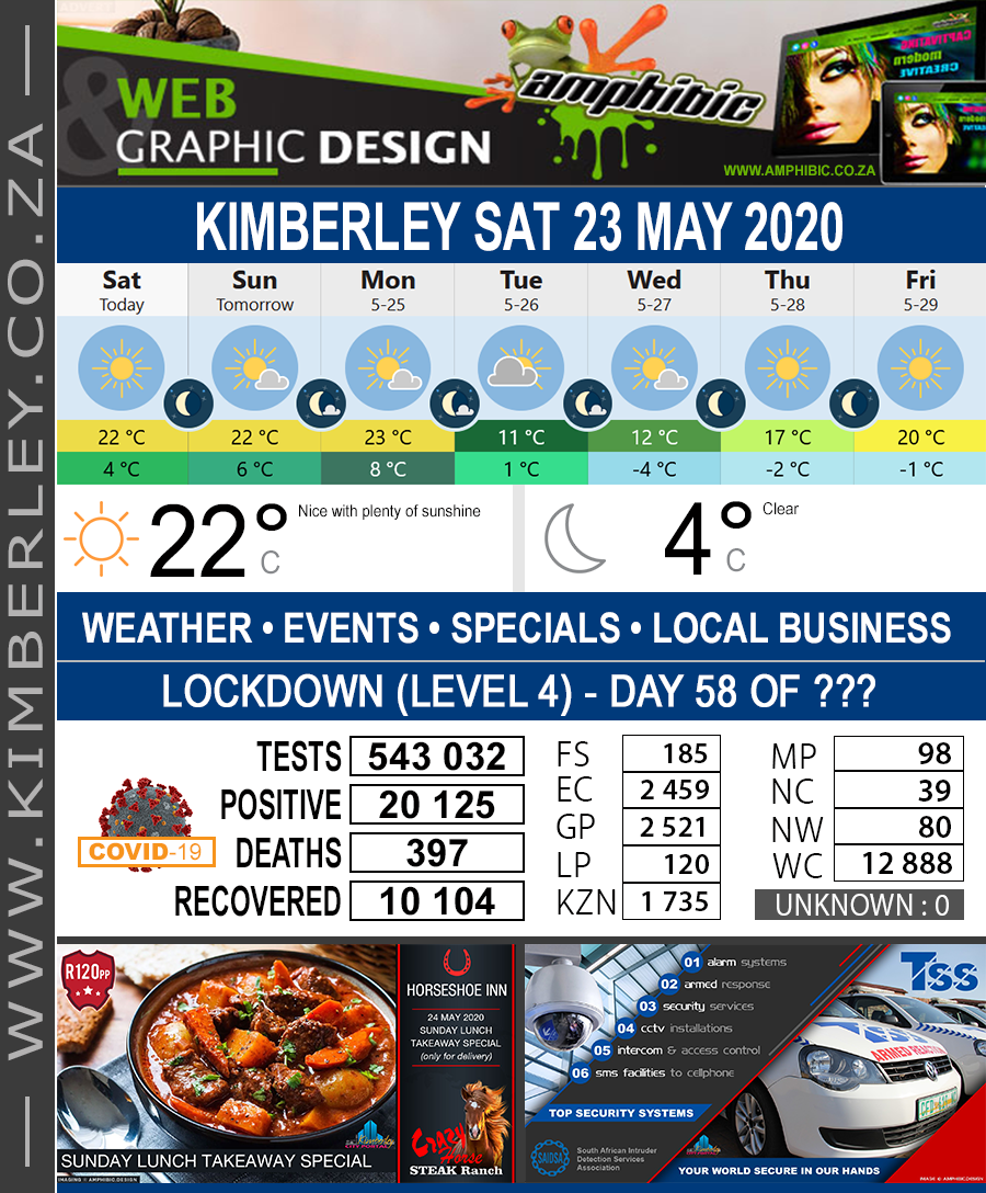 Today in Kimberley South Africa - Weather News Events 2020/05/23