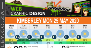 Today in Kimberley South Africa - Weather News Events 2020/05/25
