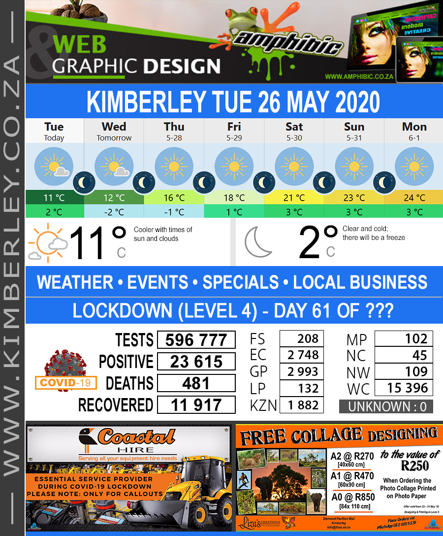 Today in Kimberley South Africa - Weather News Events 2020/05/26