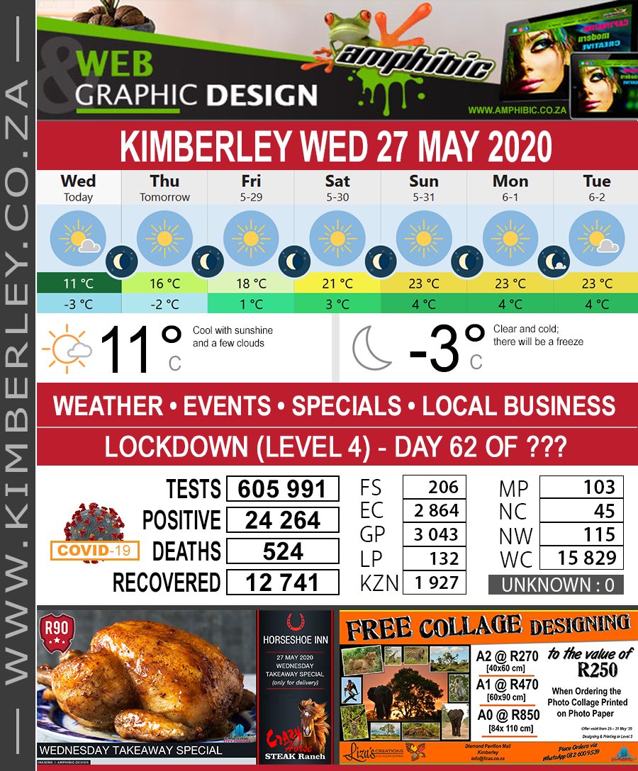 Today in Kimberley South Africa - Weather News Events 2020/05/27