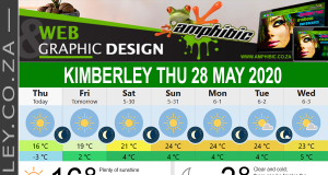Today in Kimberley South Africa - Weather News Events 2020/05/28