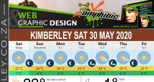 Today in Kimberley South Africa - Weather News Events 2020/05/30