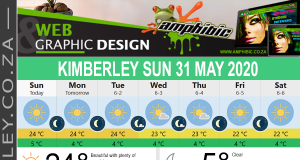 Today in Kimberley South Africa - Weather News Events 2020/05/31