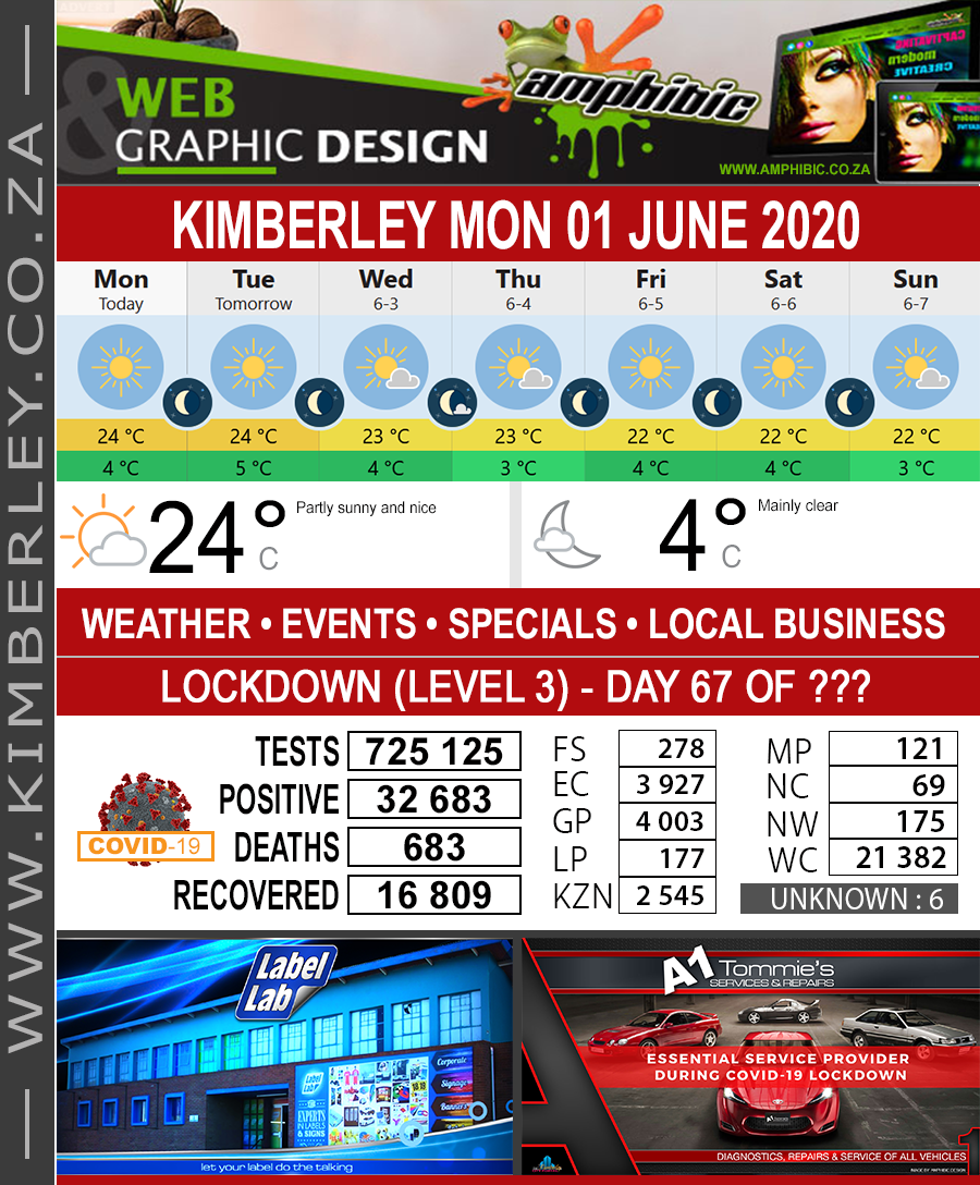 Today in Kimberley South Africa - Weather News Events 2020/06/01