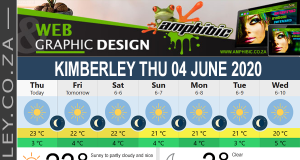 Today in Kimberley South Africa - Weather News Events 2020/06/04