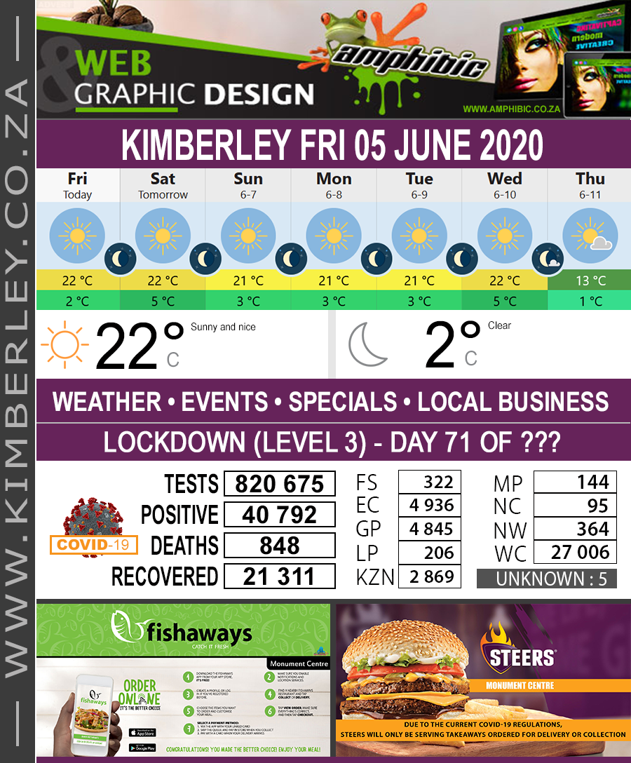 Today in Kimberley South Africa - Weather News Events 2020/06/05