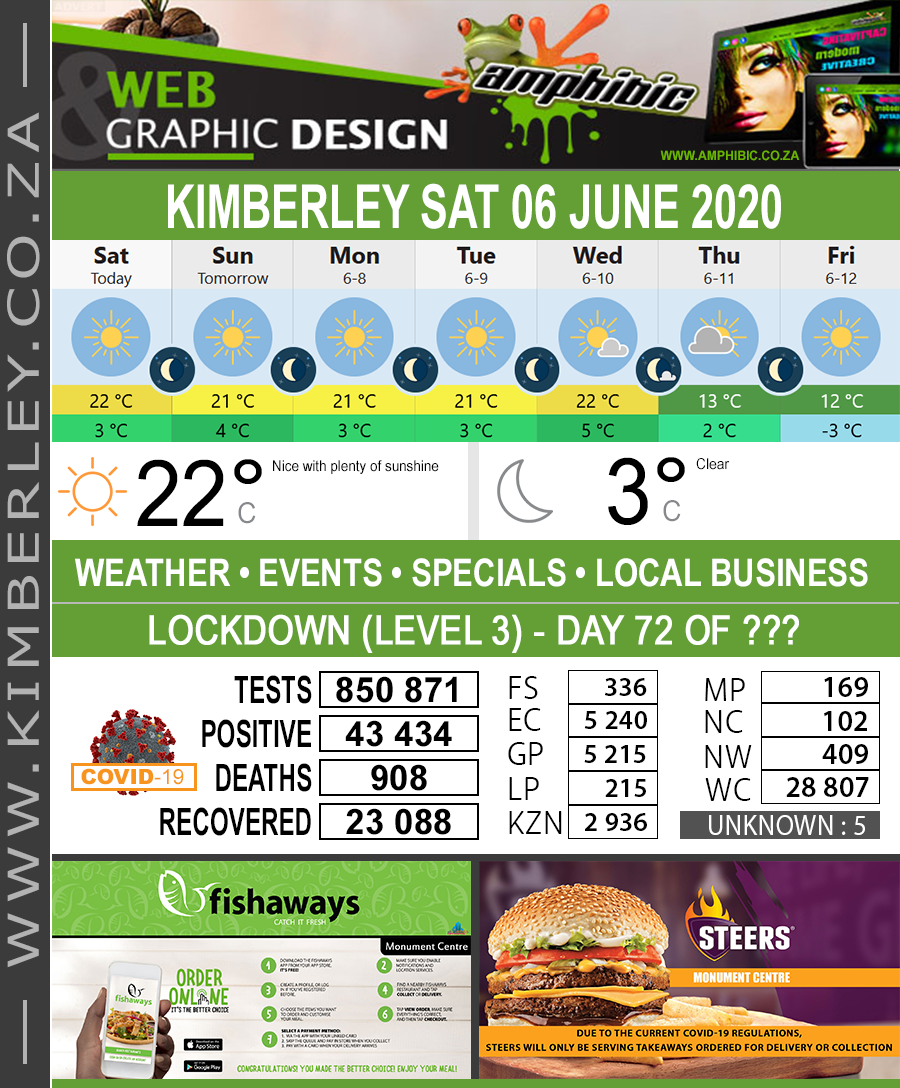 Today in Kimberley South Africa - Weather News Events 2020/06/06