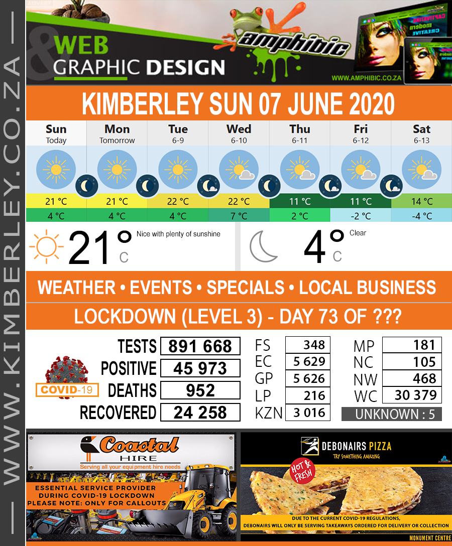 Today in Kimberley South Africa - Weather News Events 2020/06/07