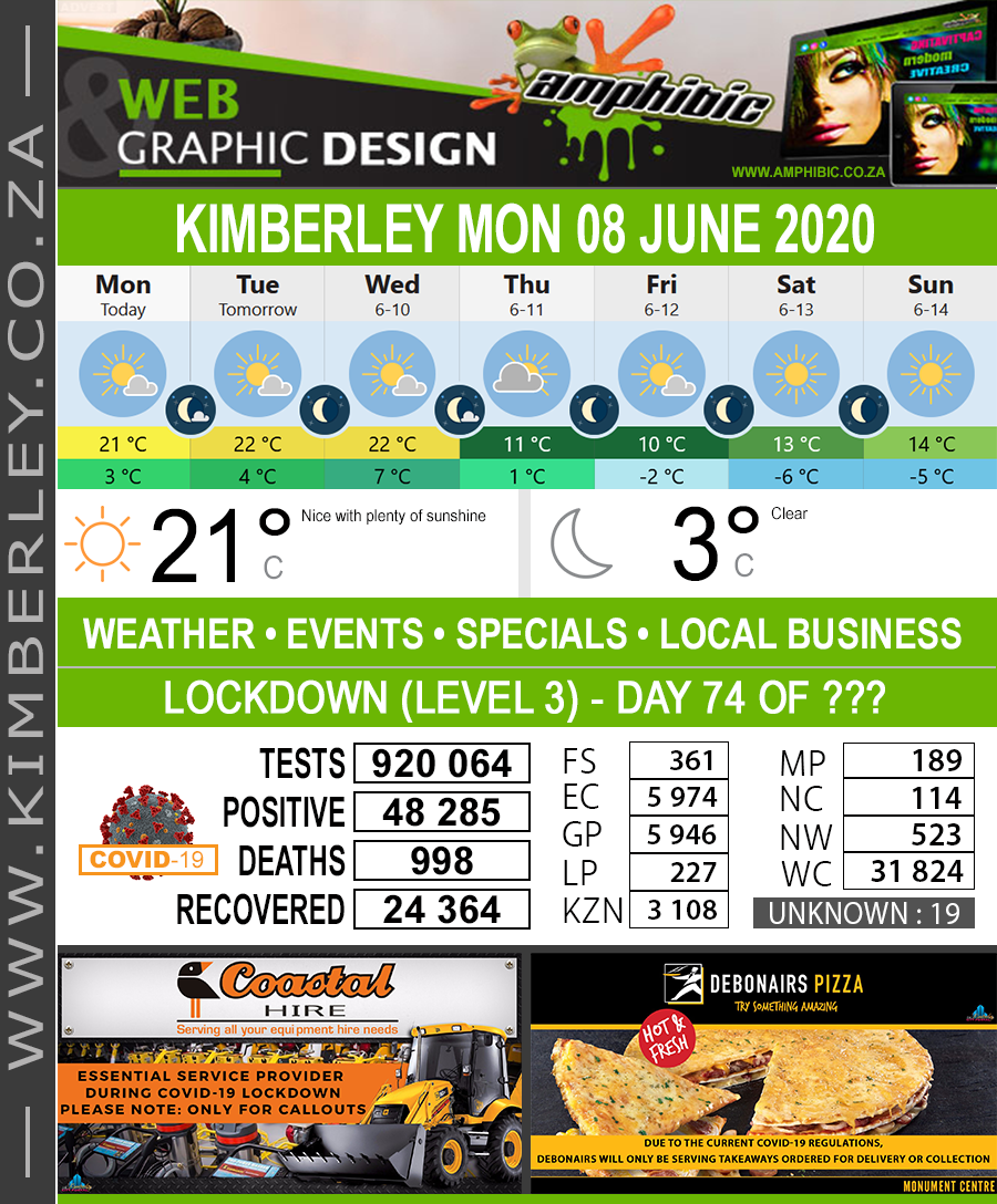 Today in Kimberley South Africa - Weather News Events 2020/06/08