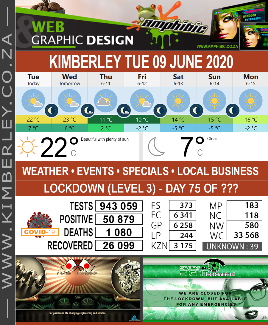 Today in Kimberley South Africa - Weather News Events 2020/06/09