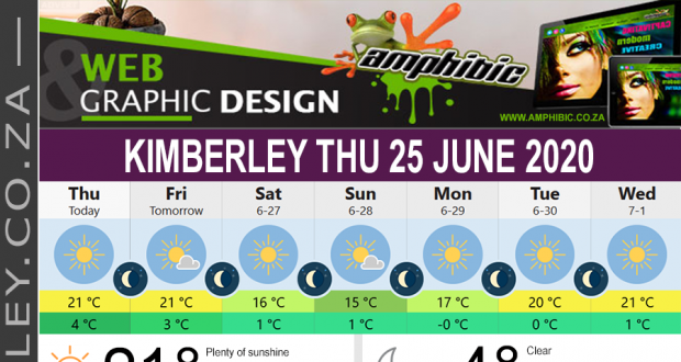 Today in Kimberley South Africa - Weather News Events 2020/06/17Today in Kimberley South Africa - Weather News Events 2020/06/25