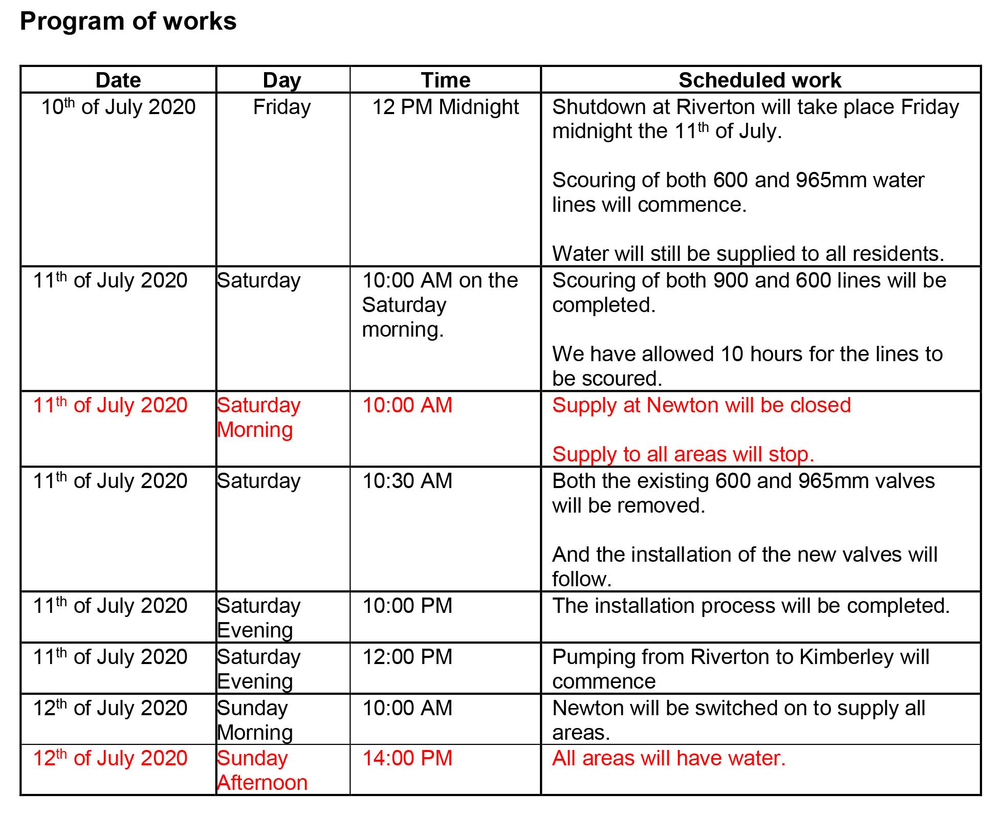 Kimberley-Sol_Plaatje_Municipality-Water_Interruption-PT-FI-20200711-MEMORANDUM-2