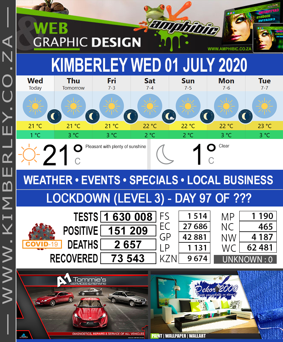 Today in Kimberley South Africa - Weather News Events 2020/06/17Today in Kimberley South Africa - Weather News Events 2020/07/01