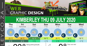 Today in Kimberley South Africa - Weather News Events 2020/06/17Today in Kimberley South Africa - Weather News Events 2020/07/09