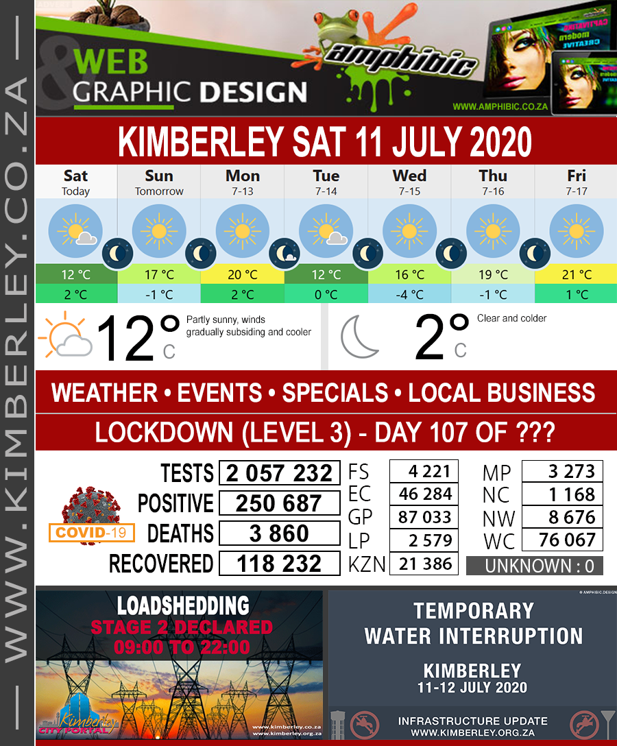 Today in Kimberley South Africa - Weather News Events 2020/06/17Today in Kimberley South Africa - Weather News Events 2020/07/11