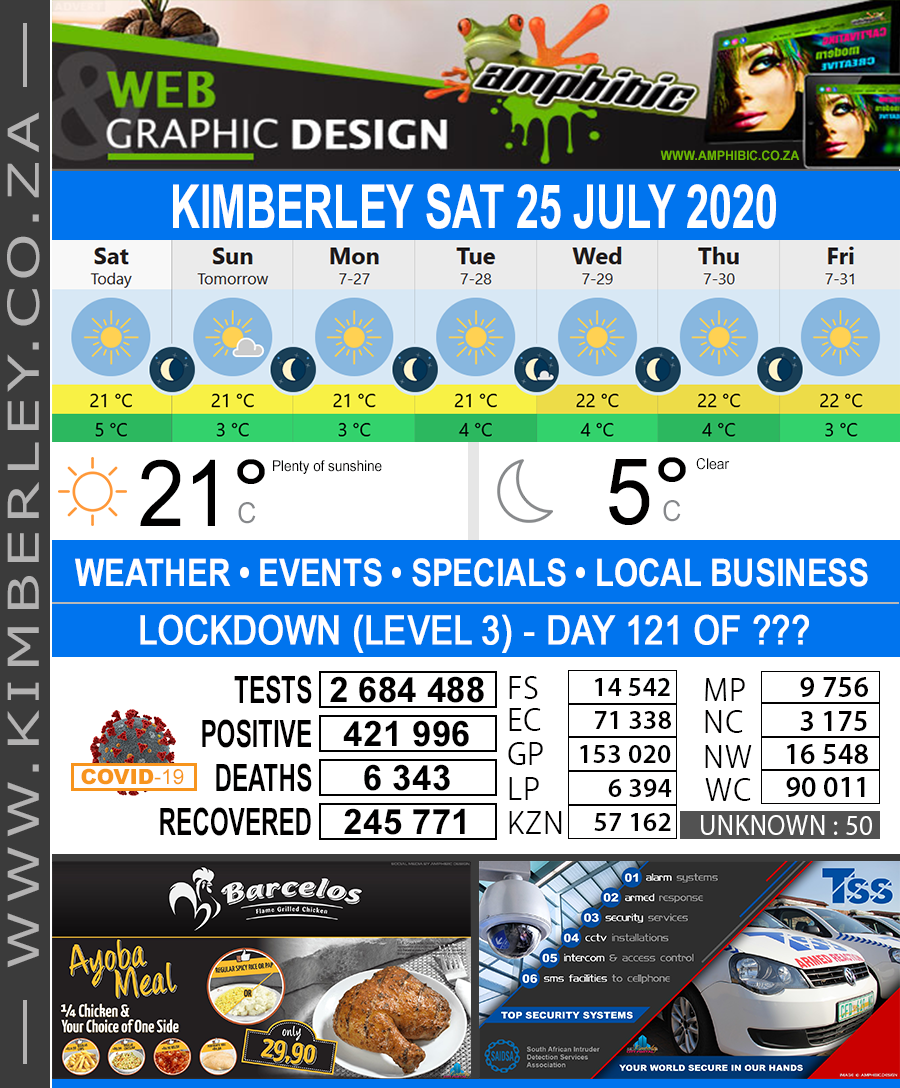 Today in Kimberley South Africa - Weather News Events 2020/06/17Today in Kimberley South Africa - Weather News Events 2020/07/25