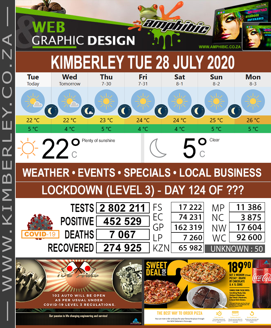 Today in Kimberley South Africa - Weather News Events 2020/06/17Today in Kimberley South Africa - Weather News Events 2020/07/28
