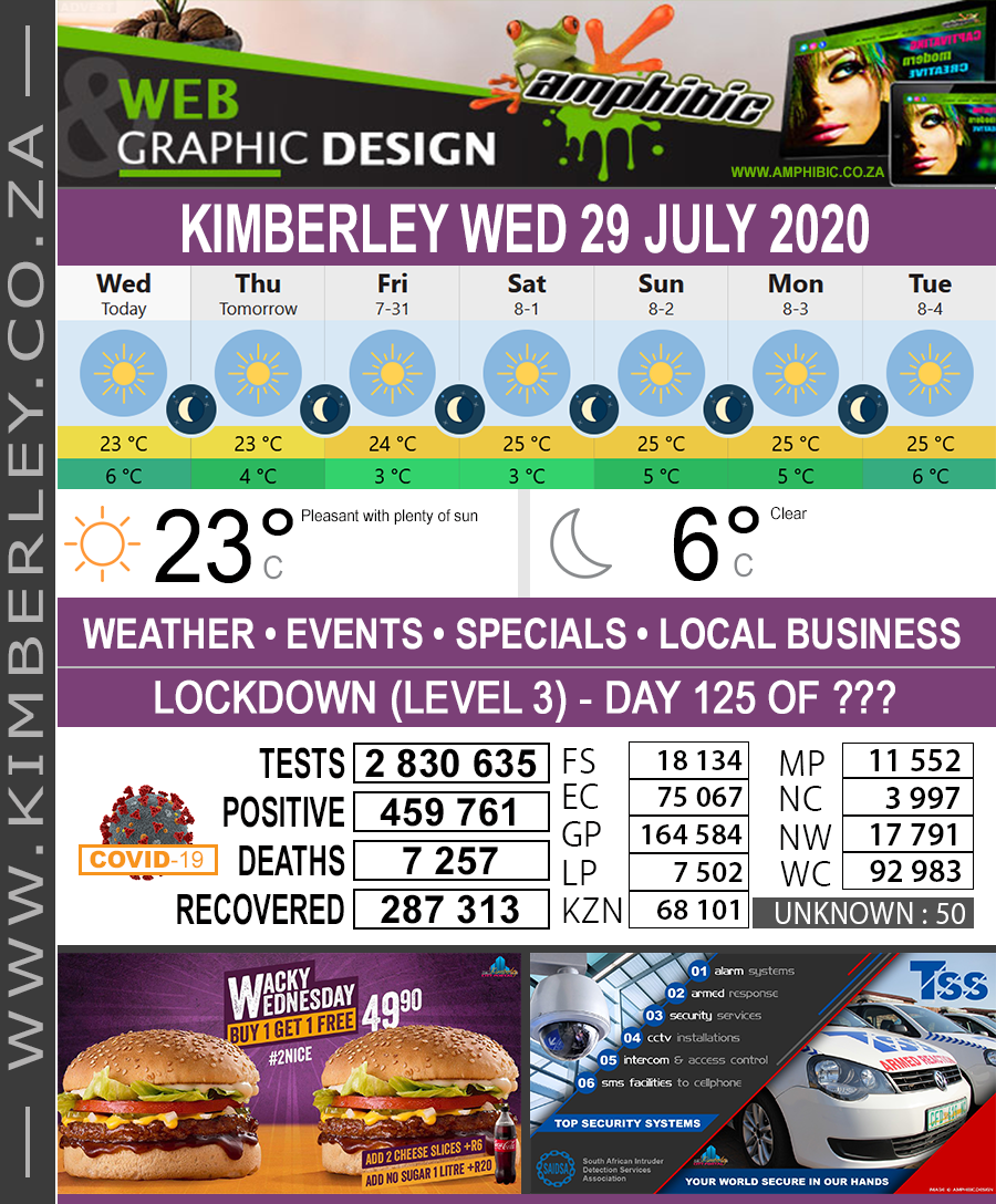 Today in Kimberley South Africa - Weather News Events 2020/06/17Today in Kimberley South Africa - Weather News Events 2020/07/29