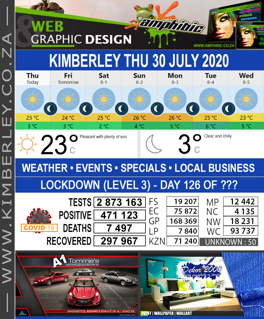 Today in Kimberley South Africa - Weather News Events 2020/06/17Today in Kimberley South Africa - Weather News Events 2020/07/30