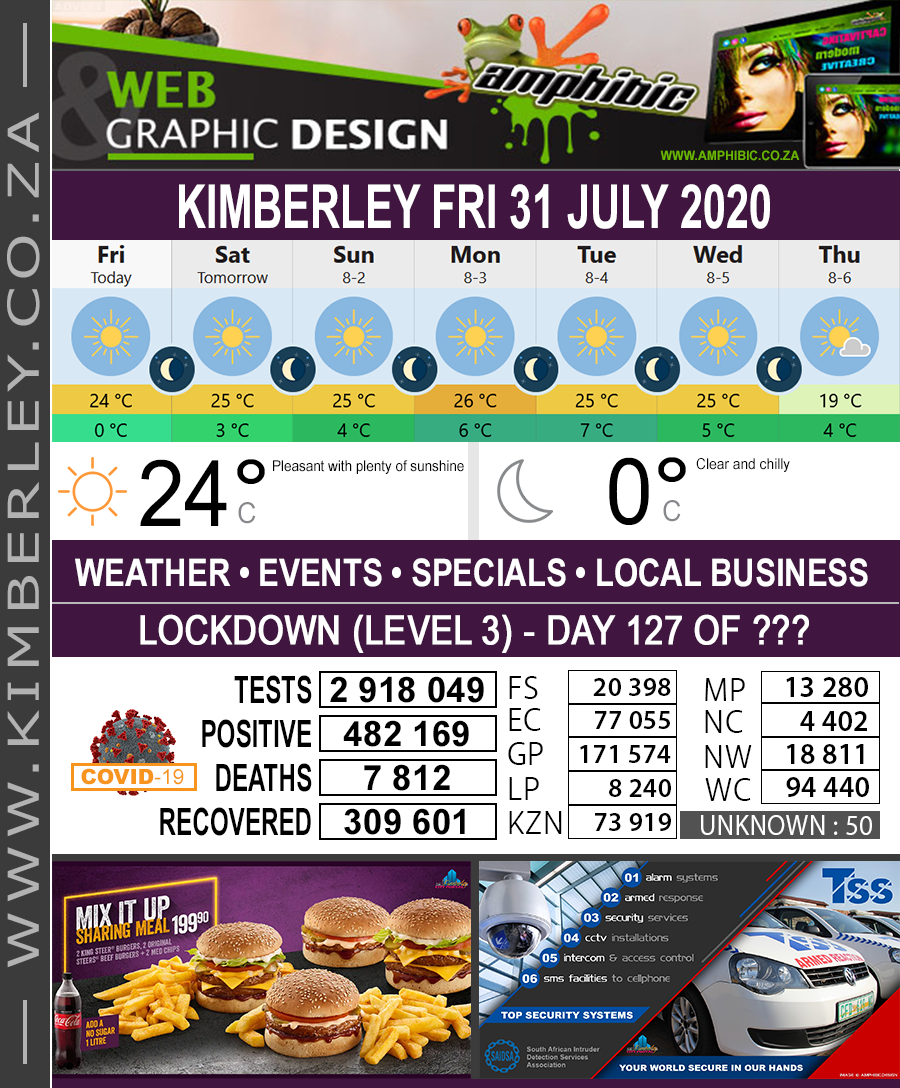 Today in Kimberley South Africa - Weather News Events 2020/06/17Today in Kimberley South Africa - Weather News Events 2020/07/31